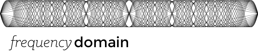 frequency-domain-logo-long