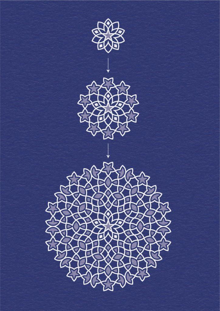 stella radial patterns